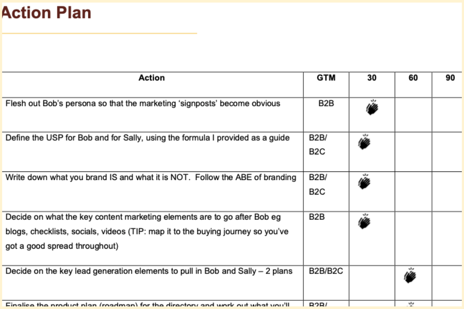 example of a marketing action plan